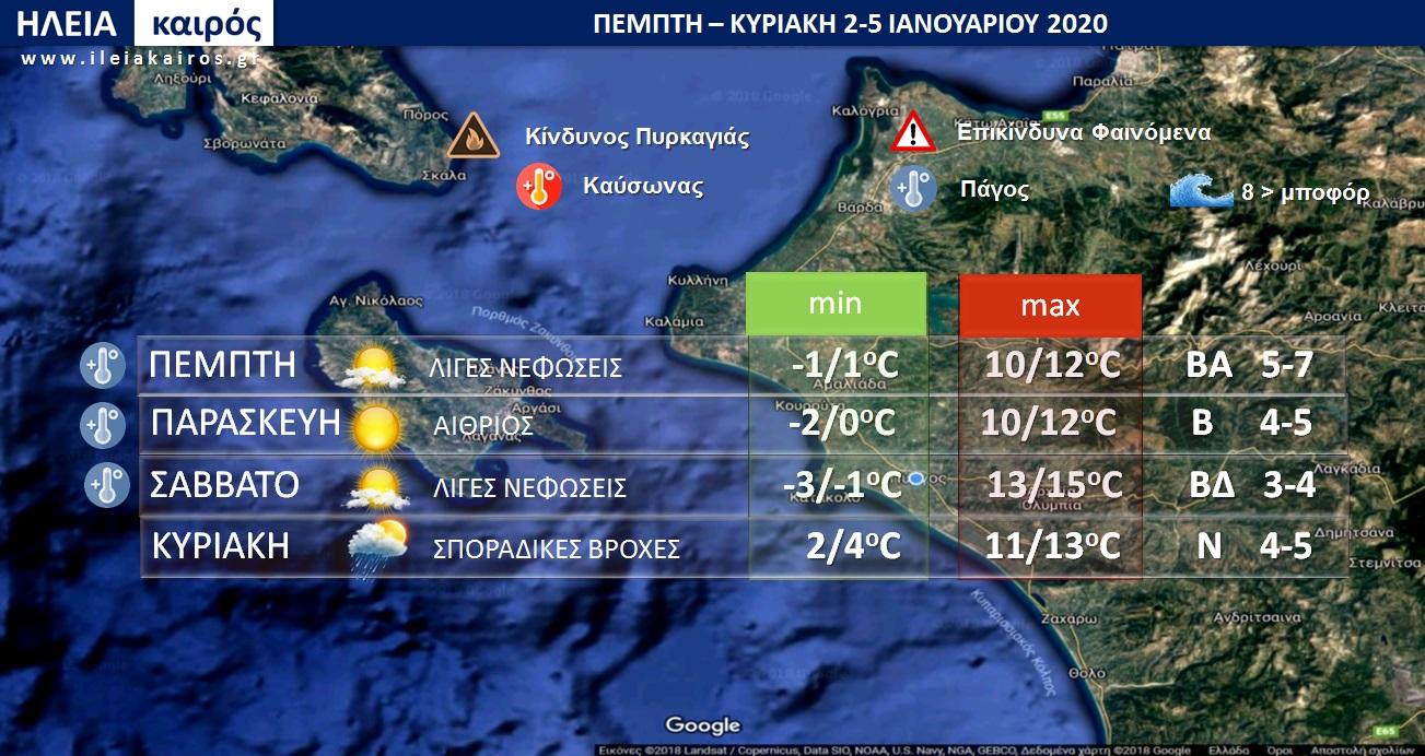 Ηλεία: Με κρύο και παγετό θα κάνει ποδαρικό το 2020 - Τι προβλέπει ο Θοδωρής Κονδύλης στο ileiakairos.gr